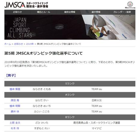 【杉本怜】スポーツクライミング 第5期五輪強化選手に選出!